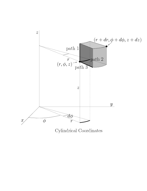 Calculating Infinitesimal Distance in Cylindrical and Spherical